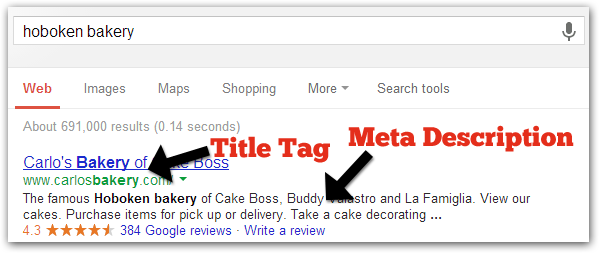 What are Title and Description Tags?